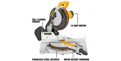 An in-depth review of the Dewalt DW713.