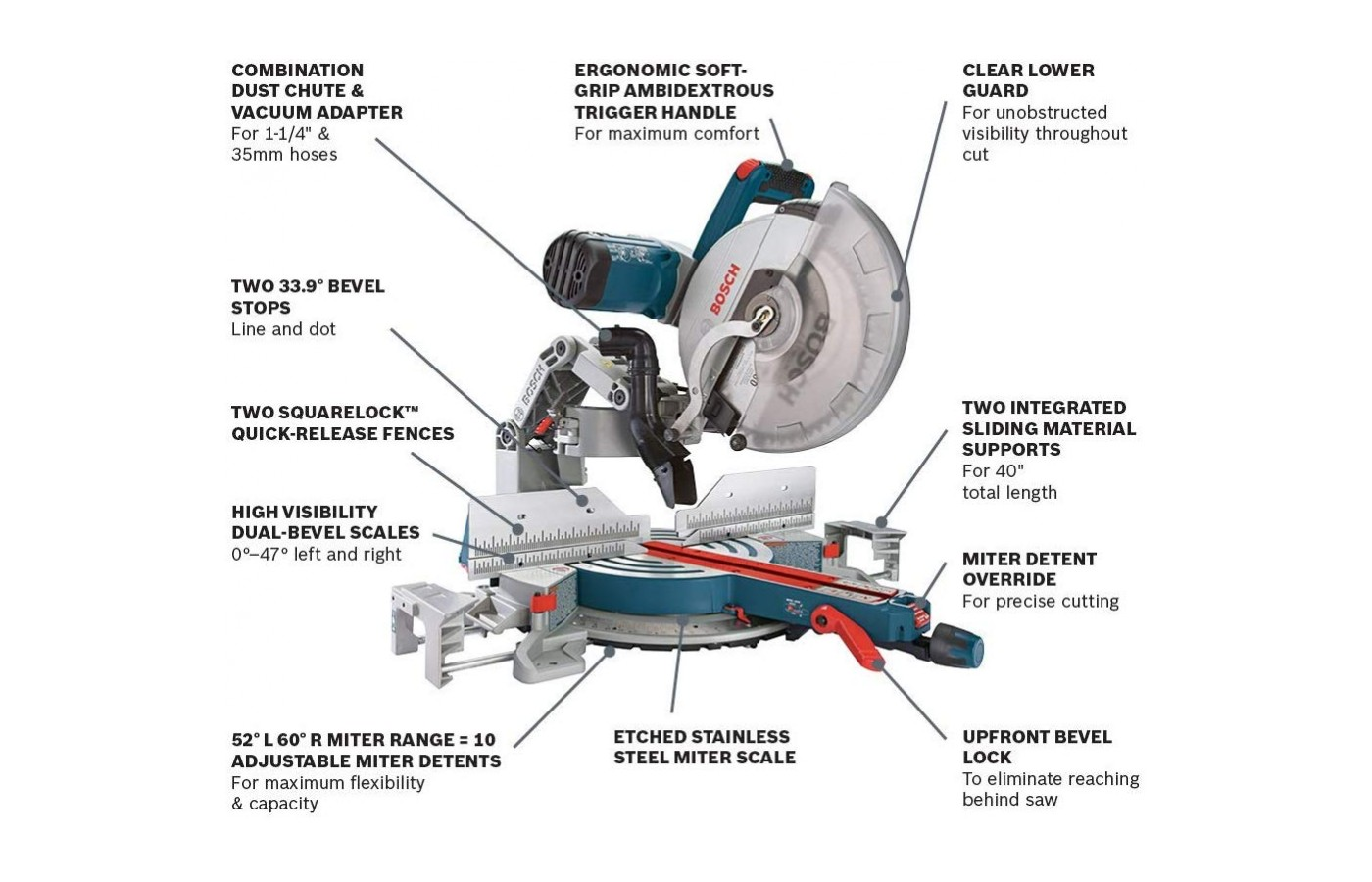 The Bosch GCM12SD is perfect for heavy-duty projects.
