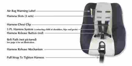 Child safety car seat guidelines
